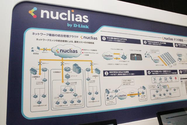 WiFiスイッチ統合管理クラウド「Nuclias」
