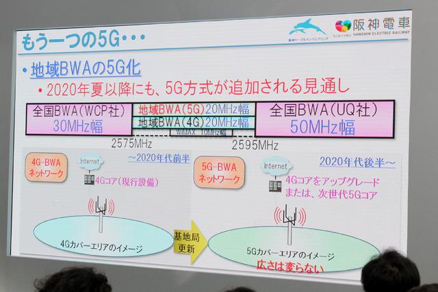 ローカル5Gは2020年に2.5GHz帯での利用が可能になる見通し