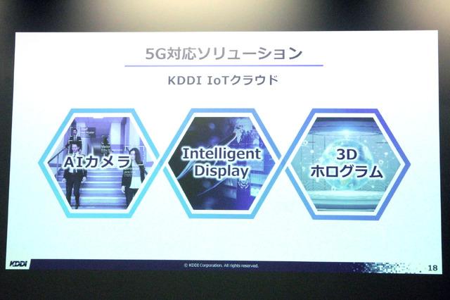 2020年3月に提供される5G対応ソリューションは「AIカメラ」、「Intelligent Display」、「3Dホログラム」の3つ