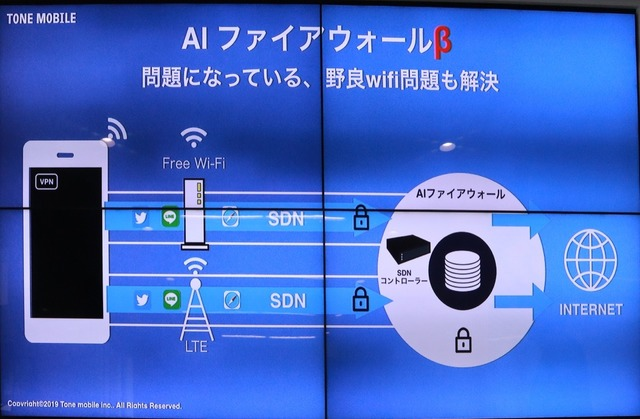 Wi-Fi接続でもアクセス制御ができる