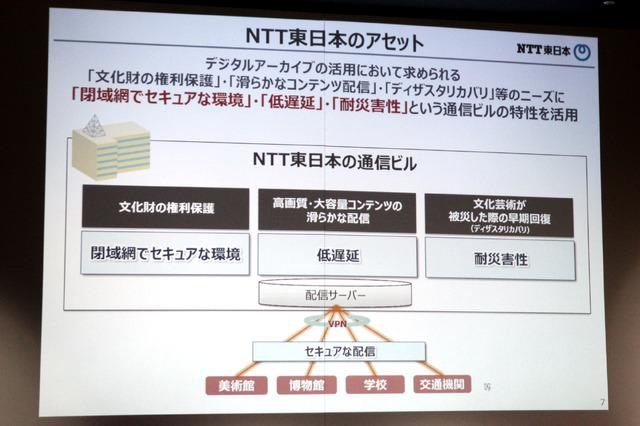 NTT東日本の通信ビルにアーカイブを保存するメリット