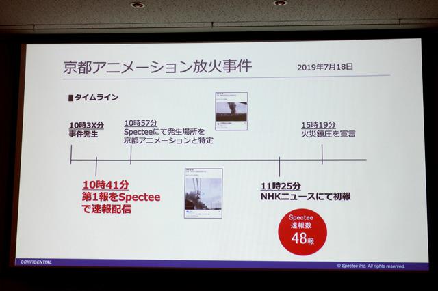 京都アニメーション放火事件における配信状況