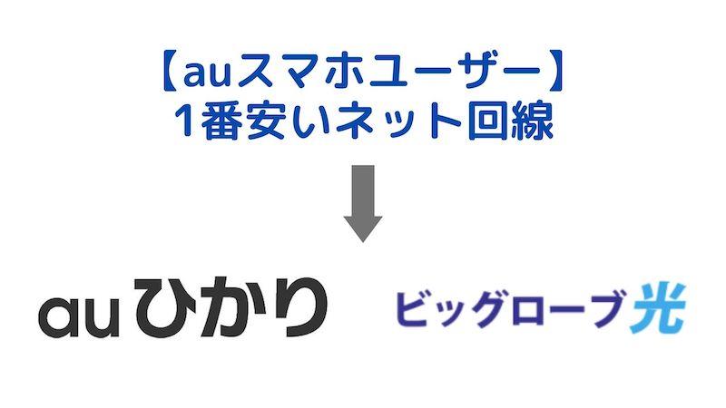 auユーザーが最安で使える安いインターネット回線