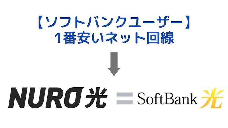 ソフトバンクユーザーが最安で使える安いインターネット回線