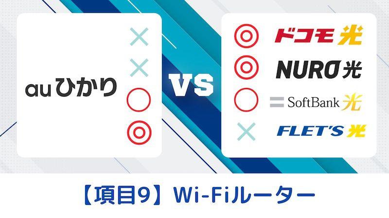 auひかりの無線LAN(Wi-Fi)ルーター