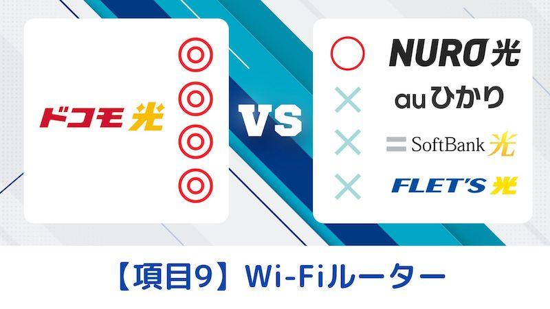 ドコモ光の無線LAN(Wi-Fi)ルーター