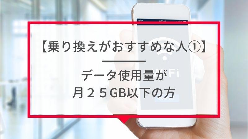 毎月のデータ使用量が1~25GBの人