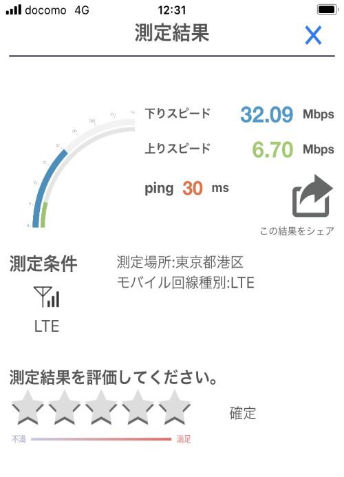 【y.u mobileをレビュー】y.u mobileの通信速度