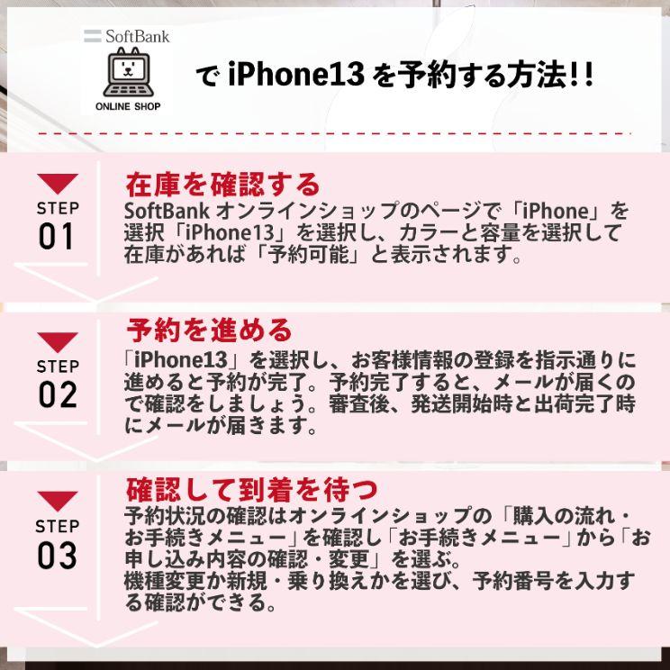 【図解・画像で解説】iPhone13をソフトバンクで予約する手順