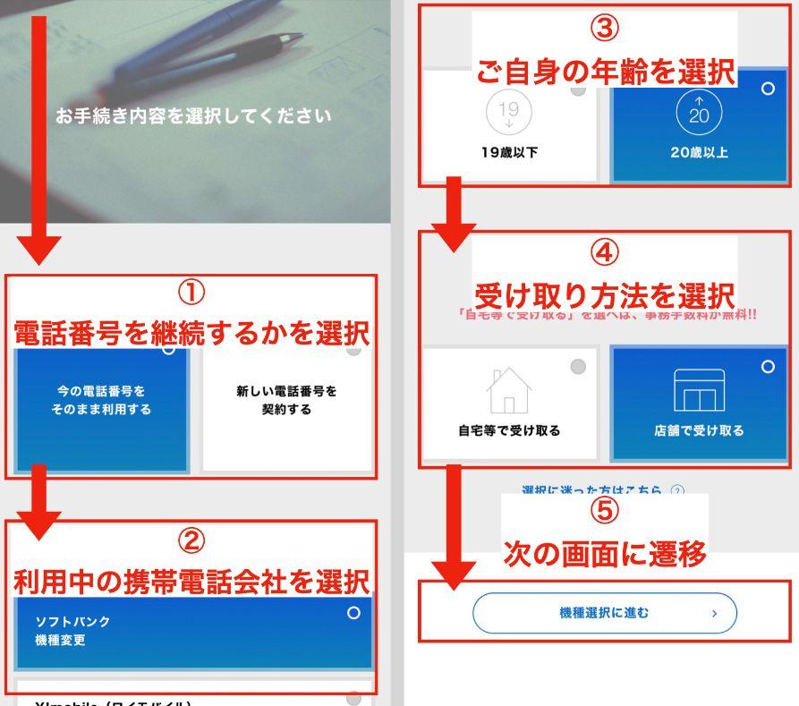 【ソフトバンク】iPhone13を予約する方法3