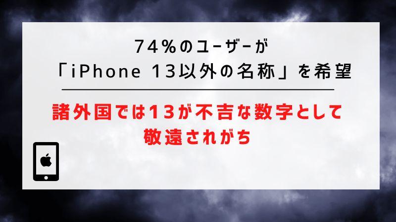 74%のユーザーが「iPhone 13以外の名称」を希望|諸外国では13が不吉な数字として敬遠されがち