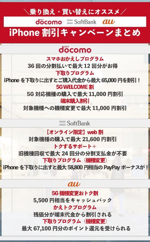 【ドコモ・ソフトバンク・au別】iPhoneが割引されるおすすめキャンペーン