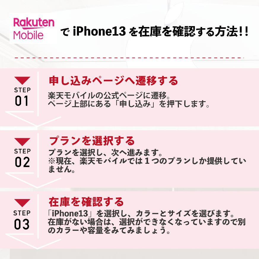 楽天モバイルでiPhone13の在庫・入荷状況を確認する手順