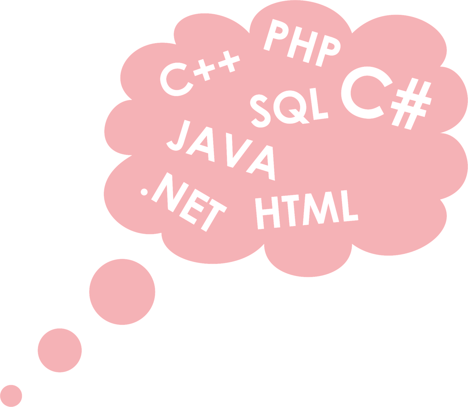 WordPressのPHP編集方法!初心者向けにカスタマイズ方法や学び方を解説